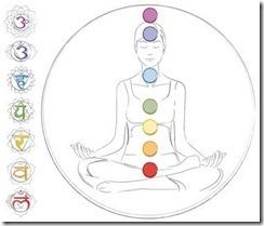 7-chakras-beginners